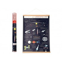 Rex London Wall Chart SOLAR SYSTEM